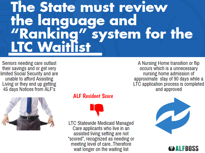 ALF Resident's Are Given Lower Score When Applying For LTC ...