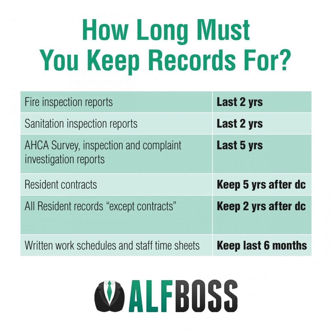 ALF Boss records