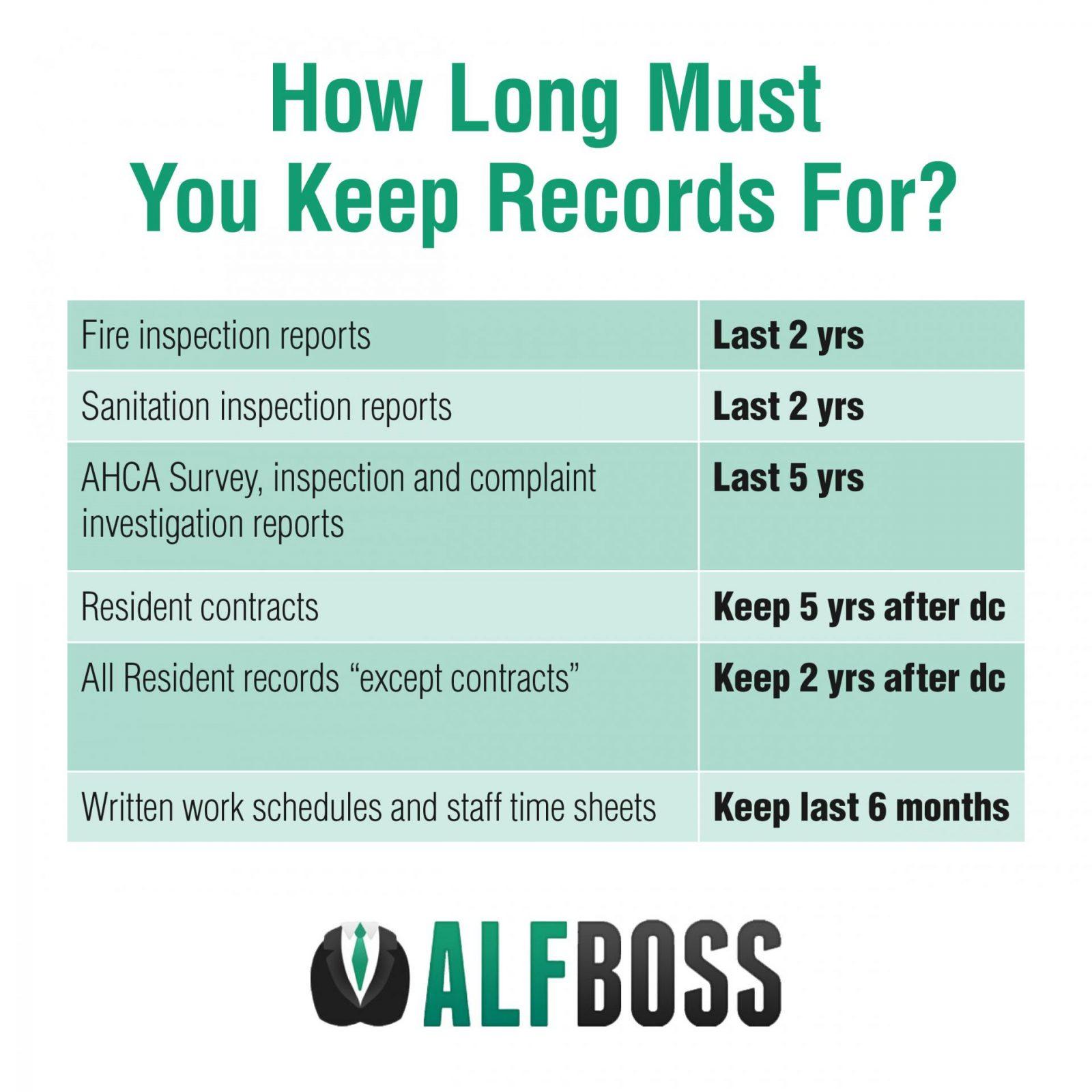 ALF Boss records
